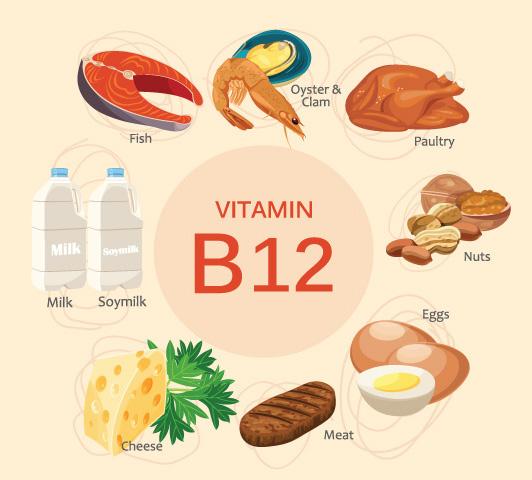 Вітамін В12, який вважають дуже корисним для здоров'я, виявляється, дуже шкідливий.