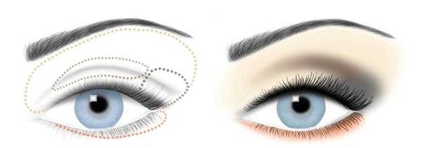 Якщо ці 2 предмети знаходяться у вашій косметичці, можна без особливих зусиль візуально збільшити очі, зробити макіяж виразним, ваші оченята не залиша