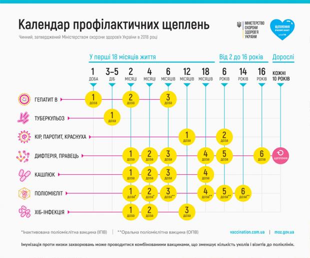 3710_vakcinaciya.png (202.62 Kb)