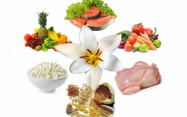 Цікава і смачна дієта, яка стимулює, щоб скинути зайві кілограми.