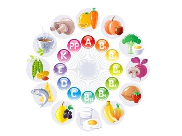 Наш організм дуже розумна річ, якщо йому бракує, якоїсь речовини, вітаміну, мінералу, то він проявляє це зовнішніми ознаками. Значить потрібно змінюва