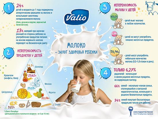 8330_milk-laktaz-info.jpg (171.52 Kb)
