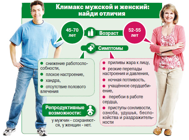 9320_klimaks_mujskoi_i_jenskii.jpg (85.15 Kb)