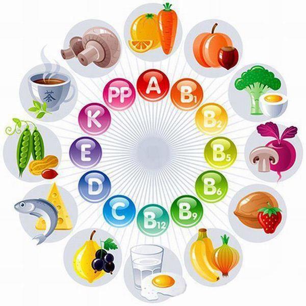 Жінкам, які планують завагітніти або вже виношують потомство, вітаміни просто необхідні. Але які не можна поєднувати між собою - читайте далі.
