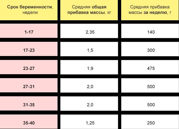 tablica_pri_beremennosti.png (15.82 Kb)